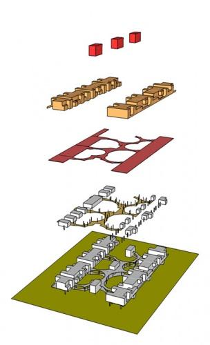 Création de 38 logements coopératifs : organisation spatiale