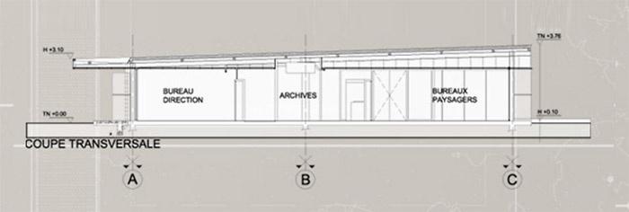 Bureaux Menguy's (31) : image_projet_mini_97937